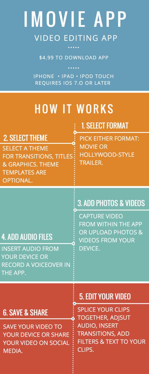 imovie-app-review-