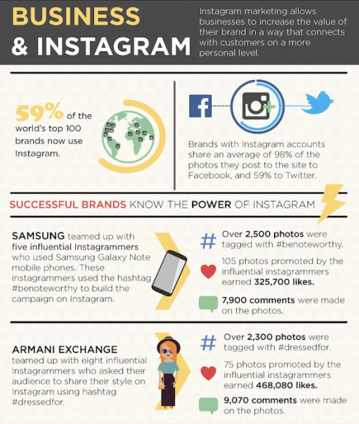 instagram-hashtag-campaigns