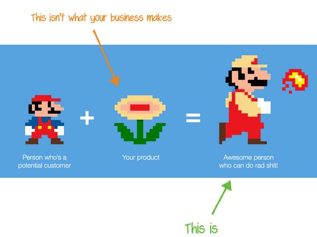 How to get Startup Ideas – shopandme.com