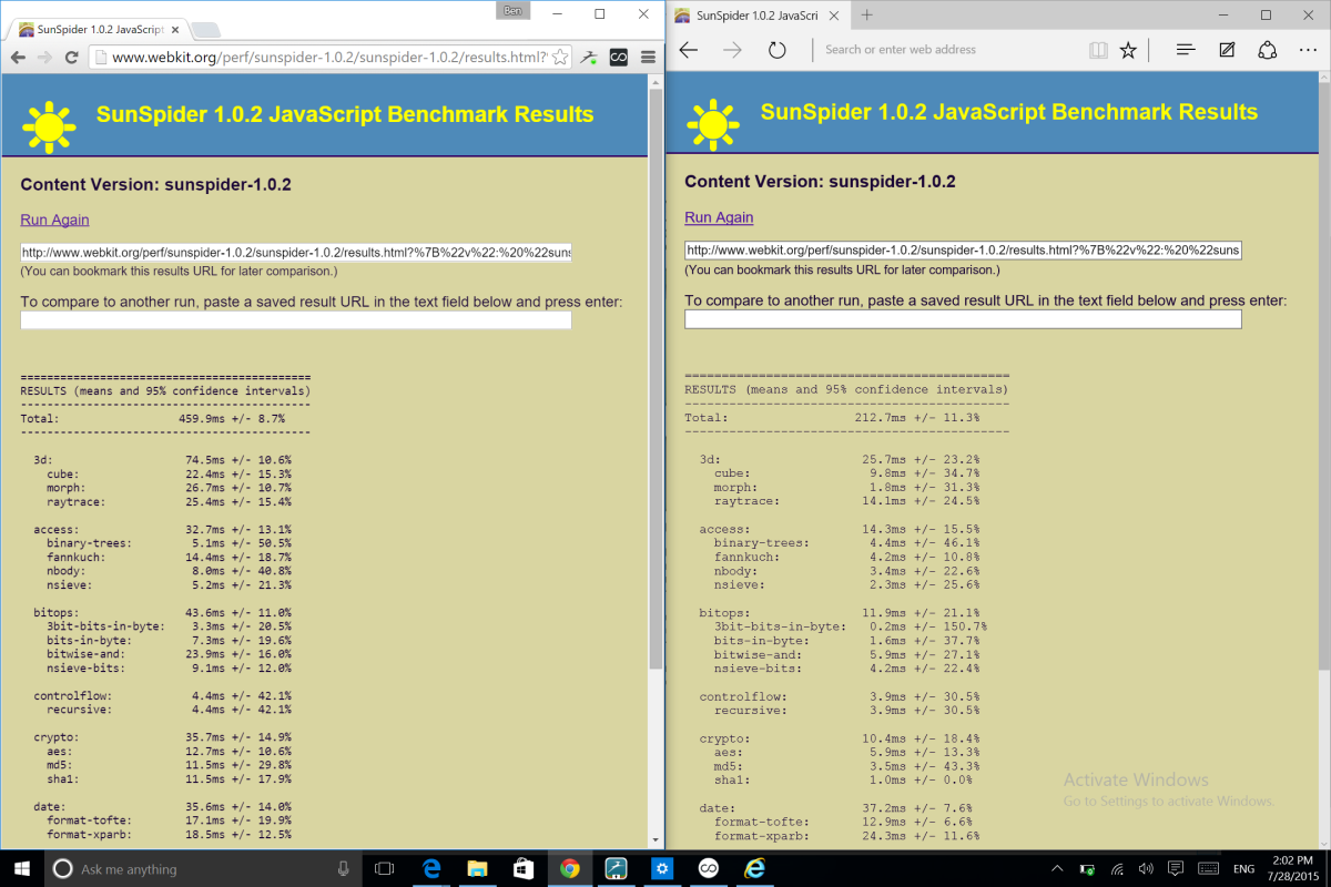 SunSpider JavaScript benchmark tests shows that Edge is faster than Chrome