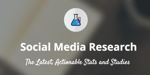 Social-Media-research-800x400