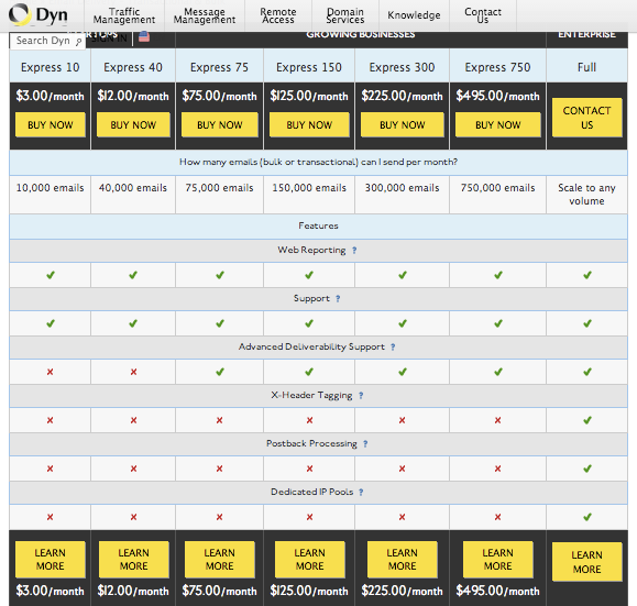 dyn-pricing-page
