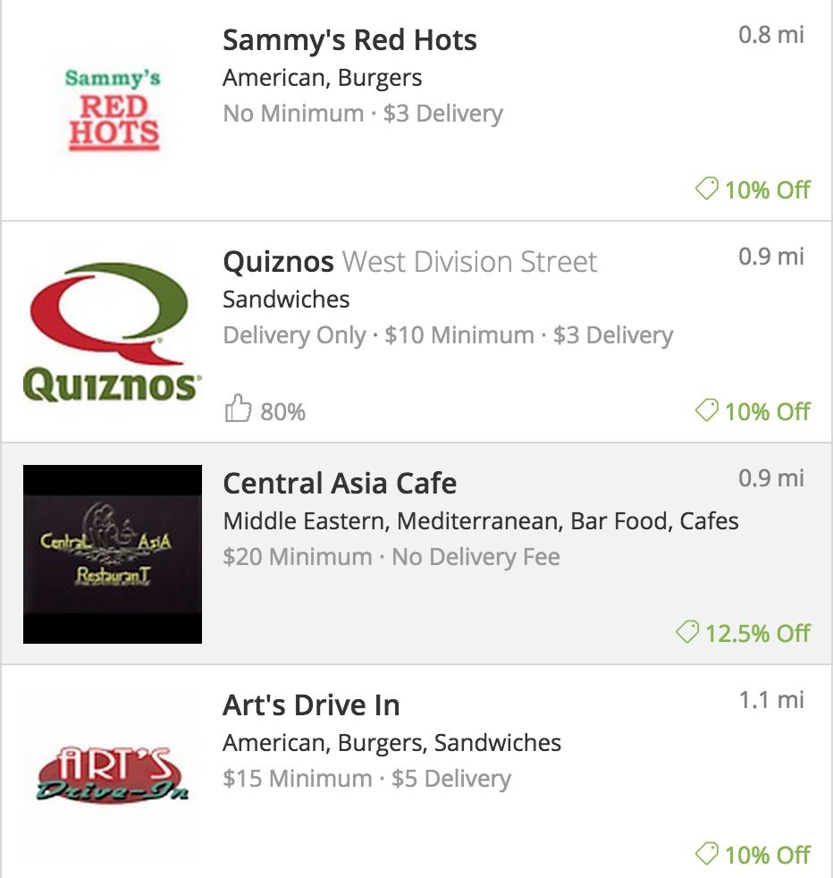 Discount coupon sites like groupon