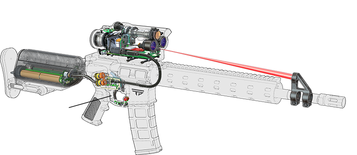 Here's the inside of the most idiotic rifle ever made