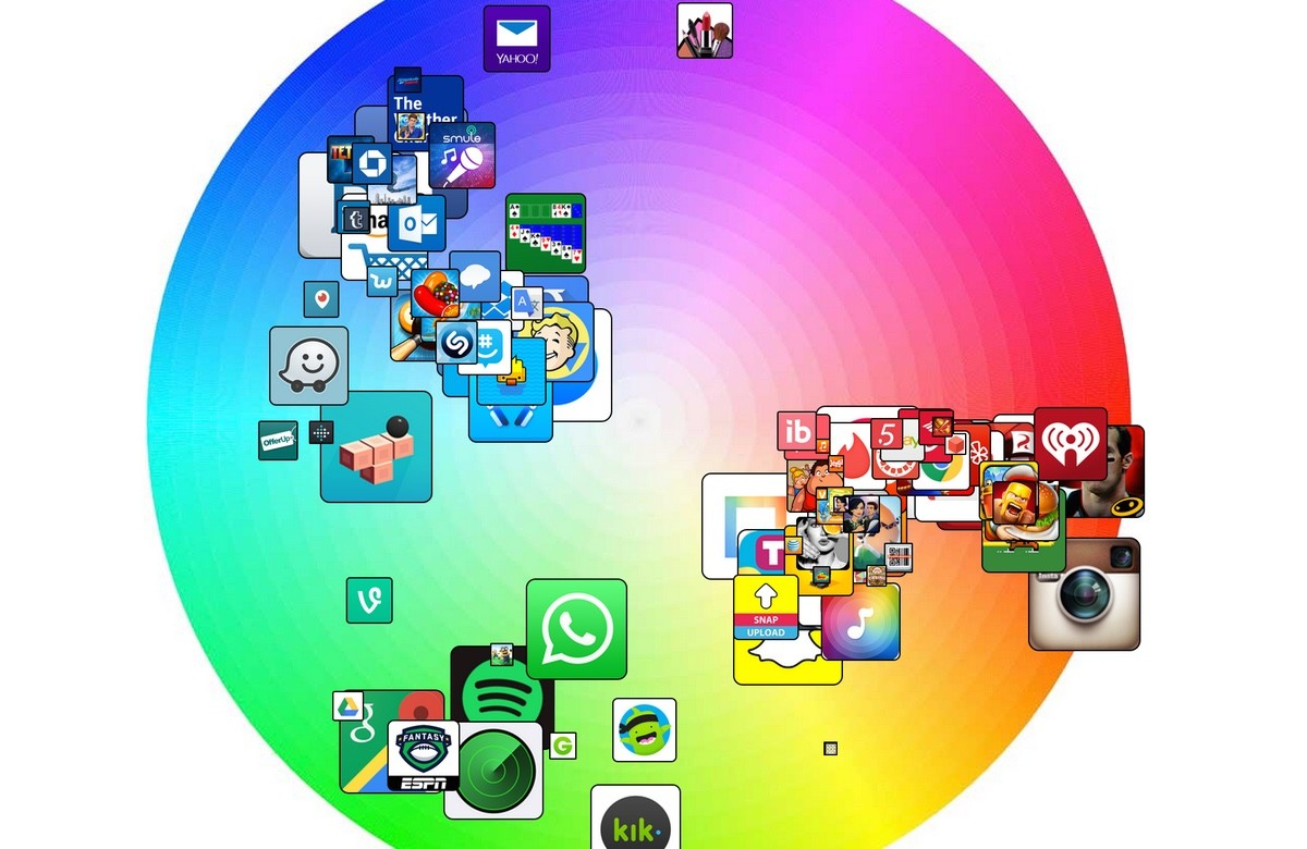 Study shows all of your iOS and Mac app icons really do look the same