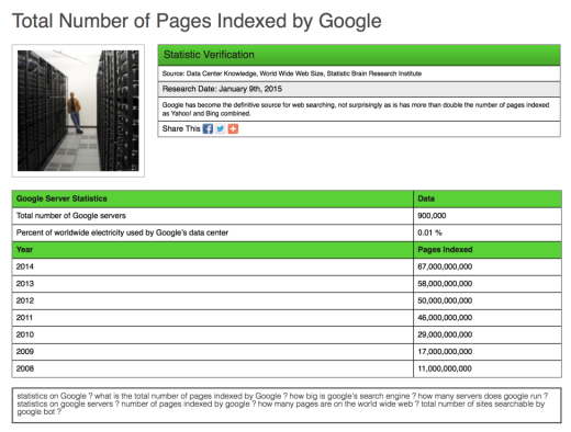 Total-Number-of-Pages-Indexed-by-Google-2014
