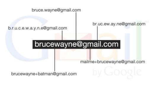 Create-Multiple-Gmail-Addresses