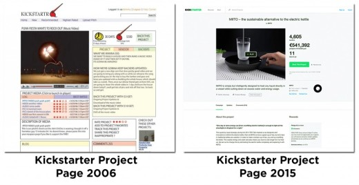 Kickstarter-then-and-now-1024x527