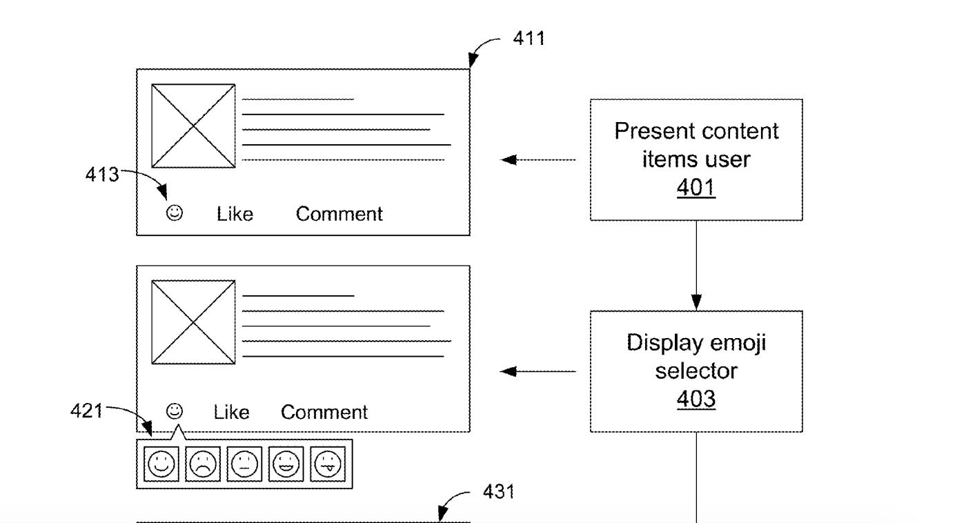 facebook patent emoji reaction