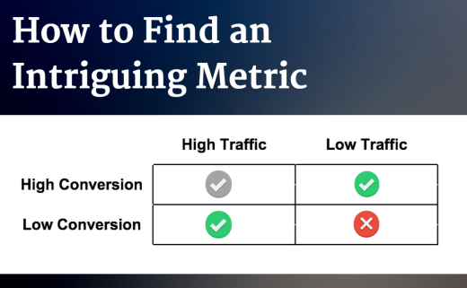intriguing-metric
