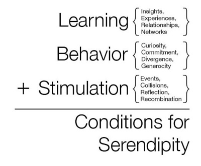 conditions-for-serendipty