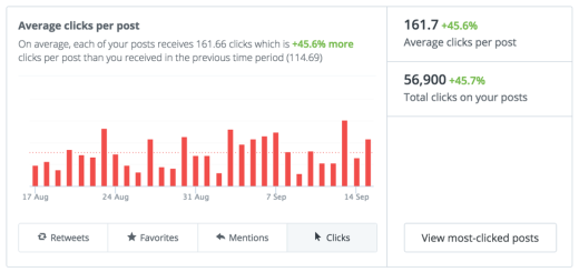 social-media-engagement-ctr