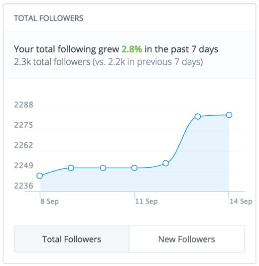 social-media-engagement-follower-count