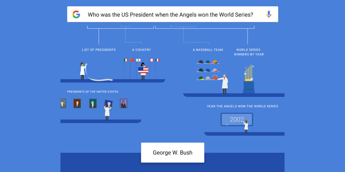 Google just got a lot better at understanding questions like an actual person