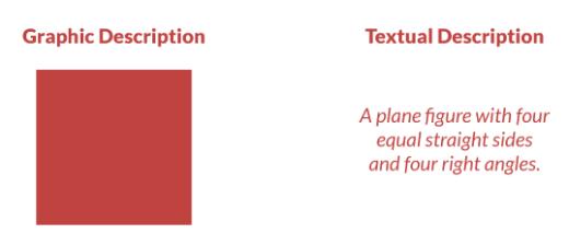 Graphic-vs-Text-description