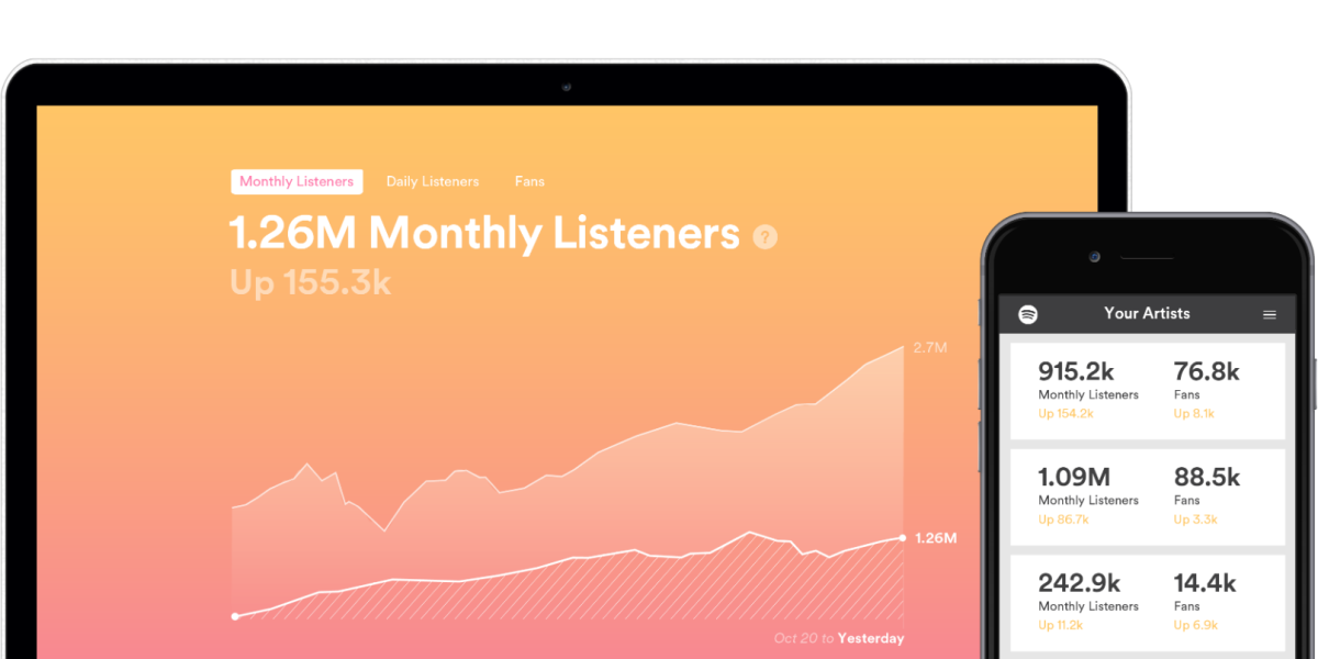 Spotify's new insights dashboard lets musicians stalk their fans too