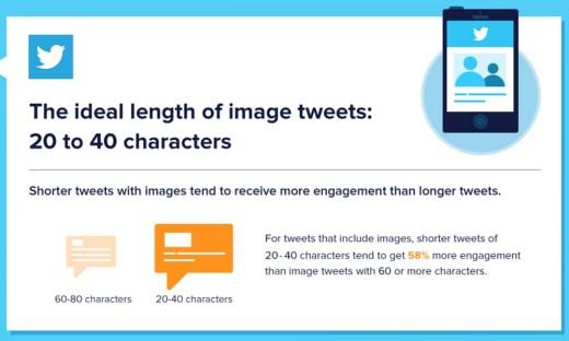 tweet-research-length