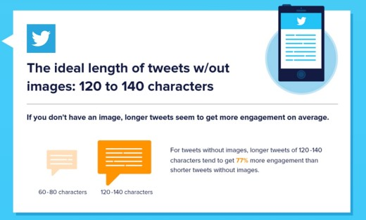 twitter-research-length