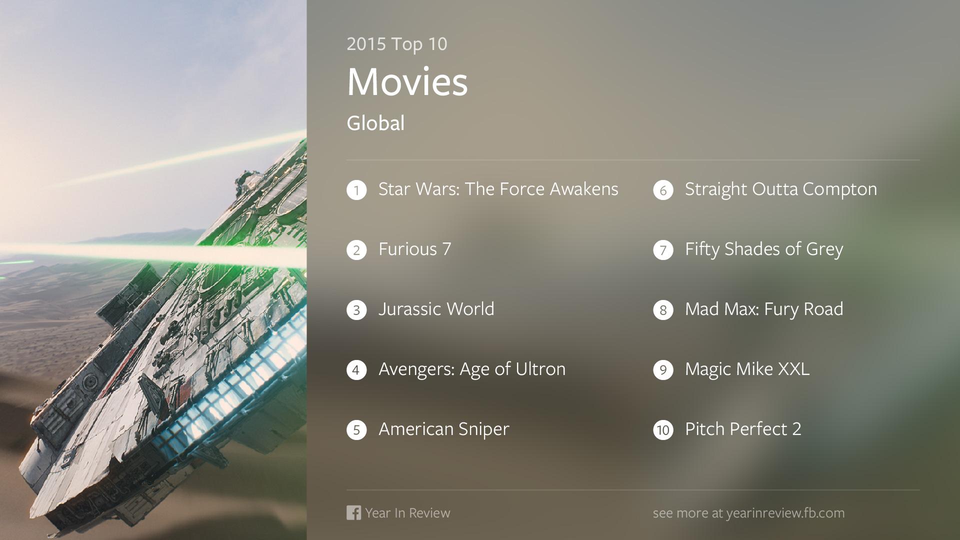 Facebook top movies