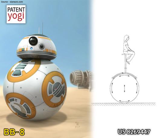 PatentYogi_Starwars_BB-8_USD8269447