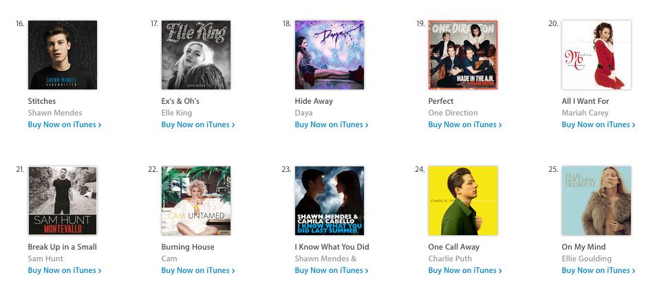 US iTunes chart