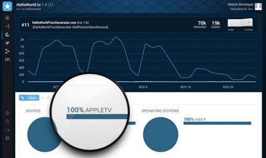 crashlytics-tvos-dashboard-chart