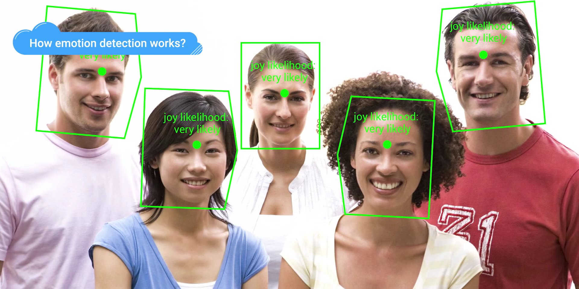 Google Cloud Vision offers facial recognition, among other features, via a REST API