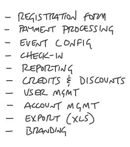 list_of_concerns-4f0e20ef31591d401095db4ecd141c8a