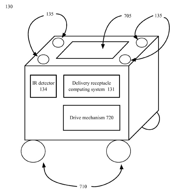 Google's new patent describes a box on wheels that can receive drone deliveries