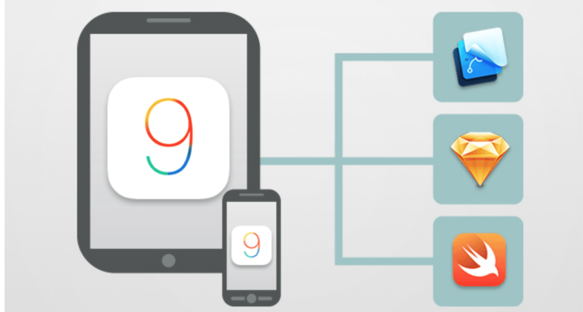 I Want to Write iOS Apps. Where Do I Start? - Lifehacker