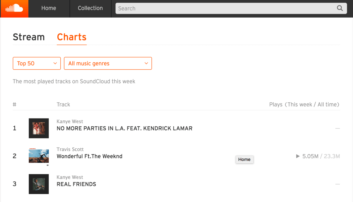 SoundCloud finally gets serious about music discovery with top charts