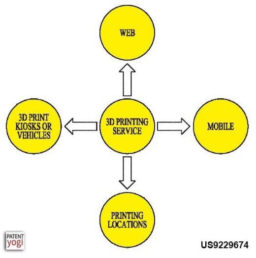 deepak gupta US patents