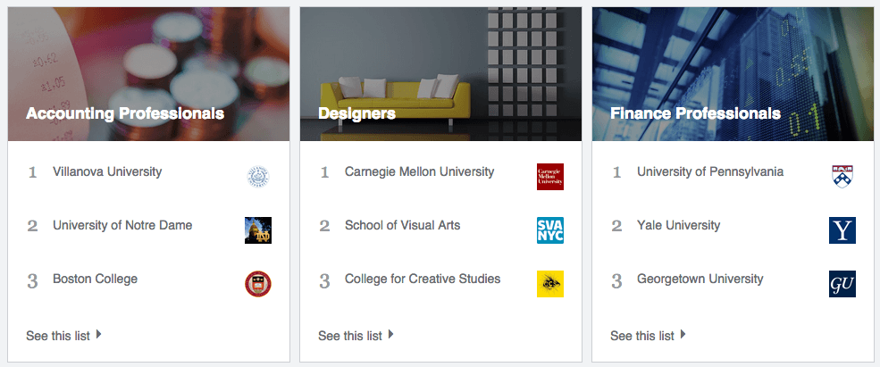 linkedin_university_rankings