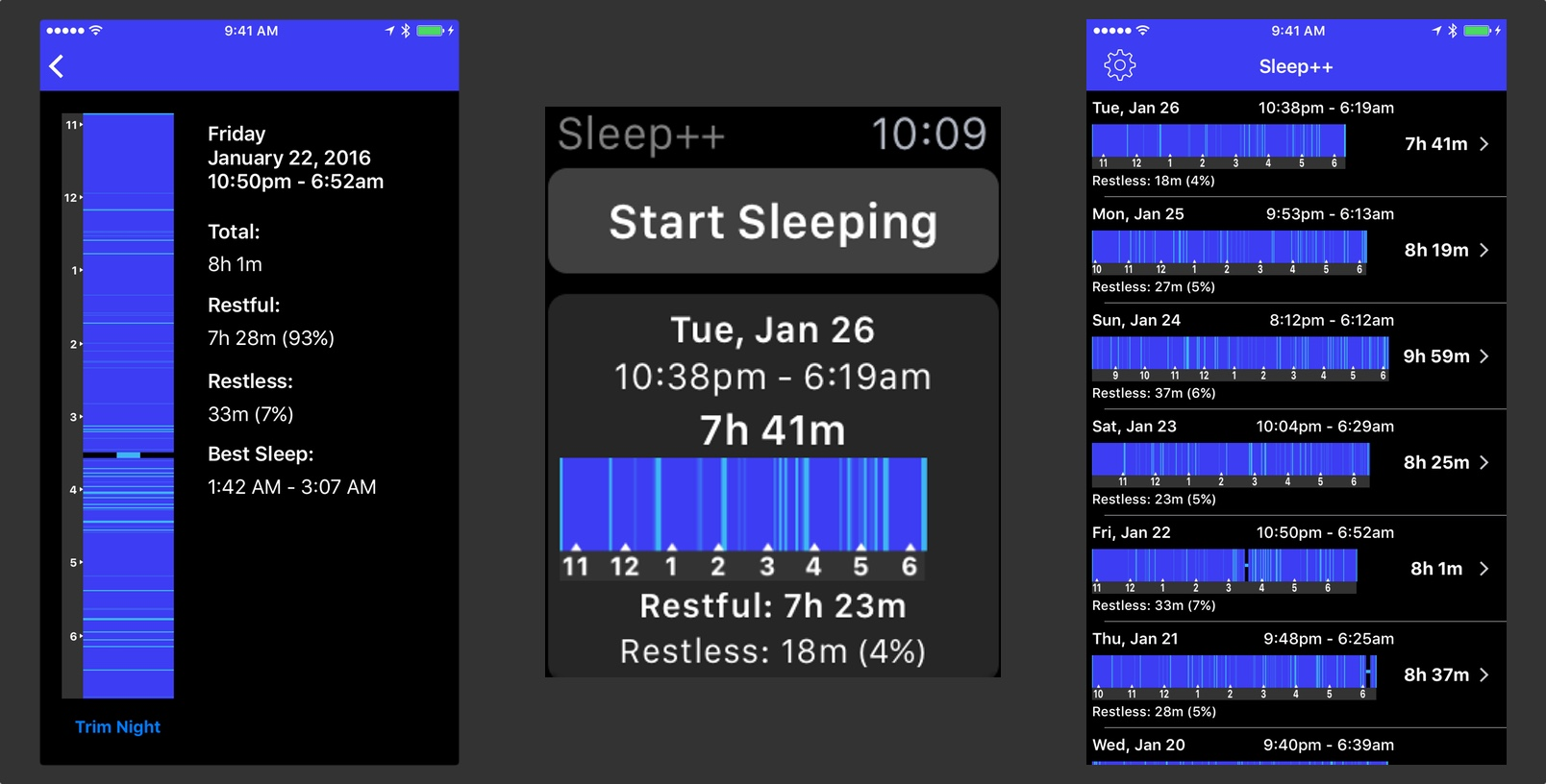 Sleep++ 2.0 has a brand new algorithm for better sleep tracking on Apple Watch