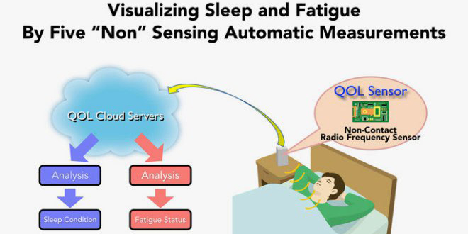 Nintendo abandons plans for its odd, non-wearable sleep-tracker