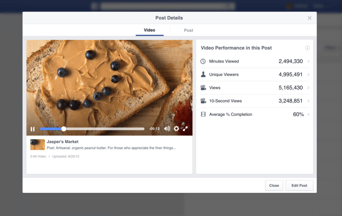 Facebook enhances video metrics for its budding group of content creators