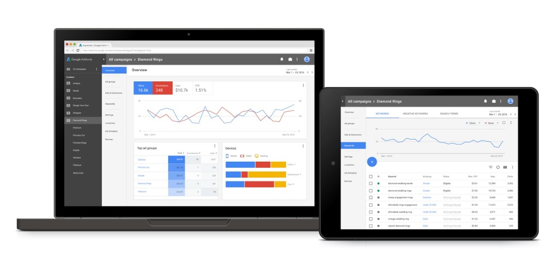 Google updates AdWords to Material Design and offers more personalized features