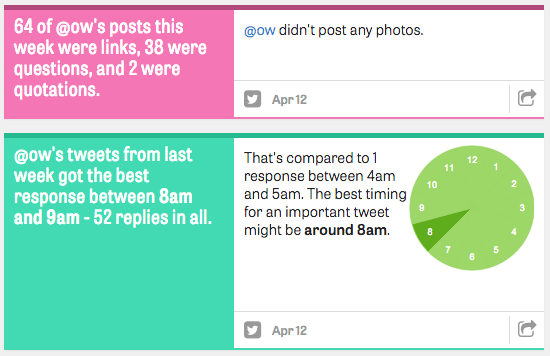 ThinkUp, a personalized social media insights tool, is up for sale