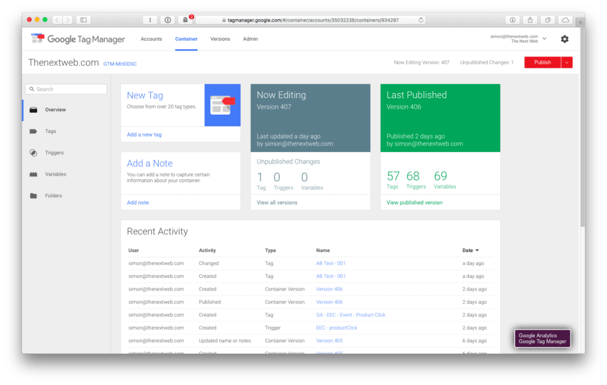 Gogle Tag Manager TNW Page