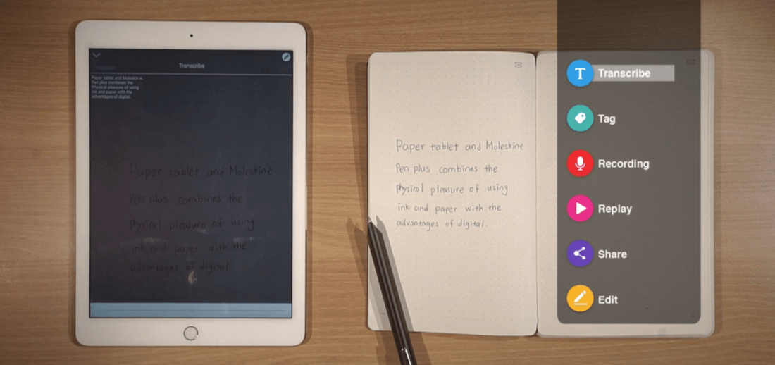 Moleskine's $200 Smart Writing Set digitizes your doodles
