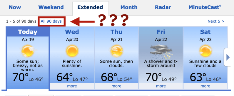 Hey AccuWeather, who do you think you are: Punxsutawney Phil?