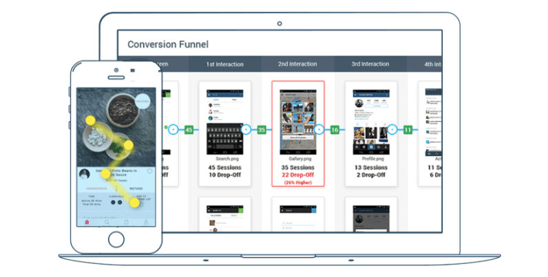 CanvasFlip gives designers UX analytics without user feedback