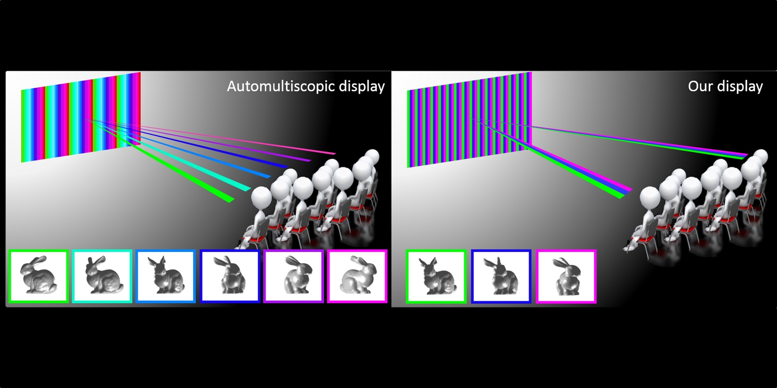 New movie screen technology lets you see 3D without glasses
