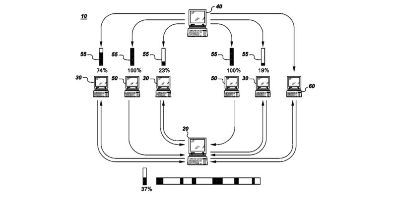 NBC Universal patents a method for hunting BitTorrent pirates in real-time