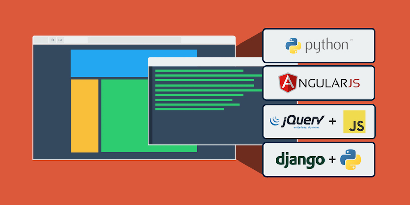 Learn programming languages with The Hot & In-Demand Programming Bundle