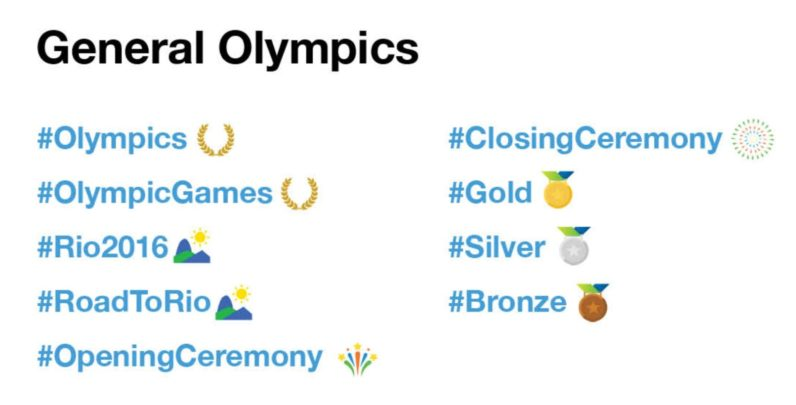 Here are all 250+ of Twitter's new Rio2016 emoji