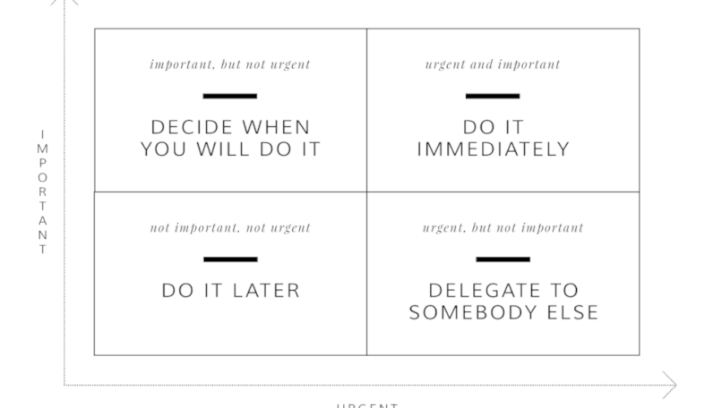 7 mental models you should know for smarter decision making