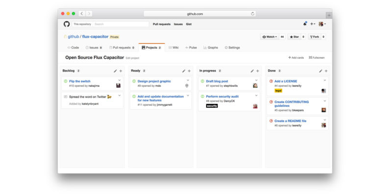 github projects Waffleio tracks your github issues and pull requests with an automated workflow.