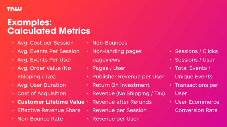 Marketing the TNW Way #14: Calculated metrics in Google Analytics, 24 examples from The Next Web