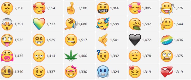MS553 11 Designs Smiley Emoji Design Filled Plush Cushion